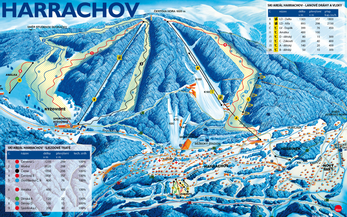 harrachov - ski map